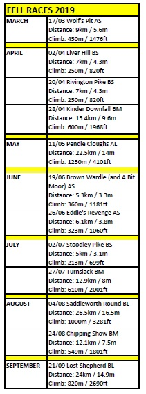 Rochdale Harriers fell race fixtures 2019