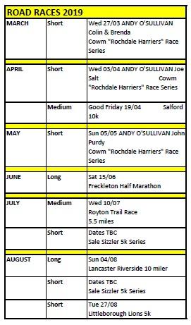 Rochdale Harriers road race championships 2019